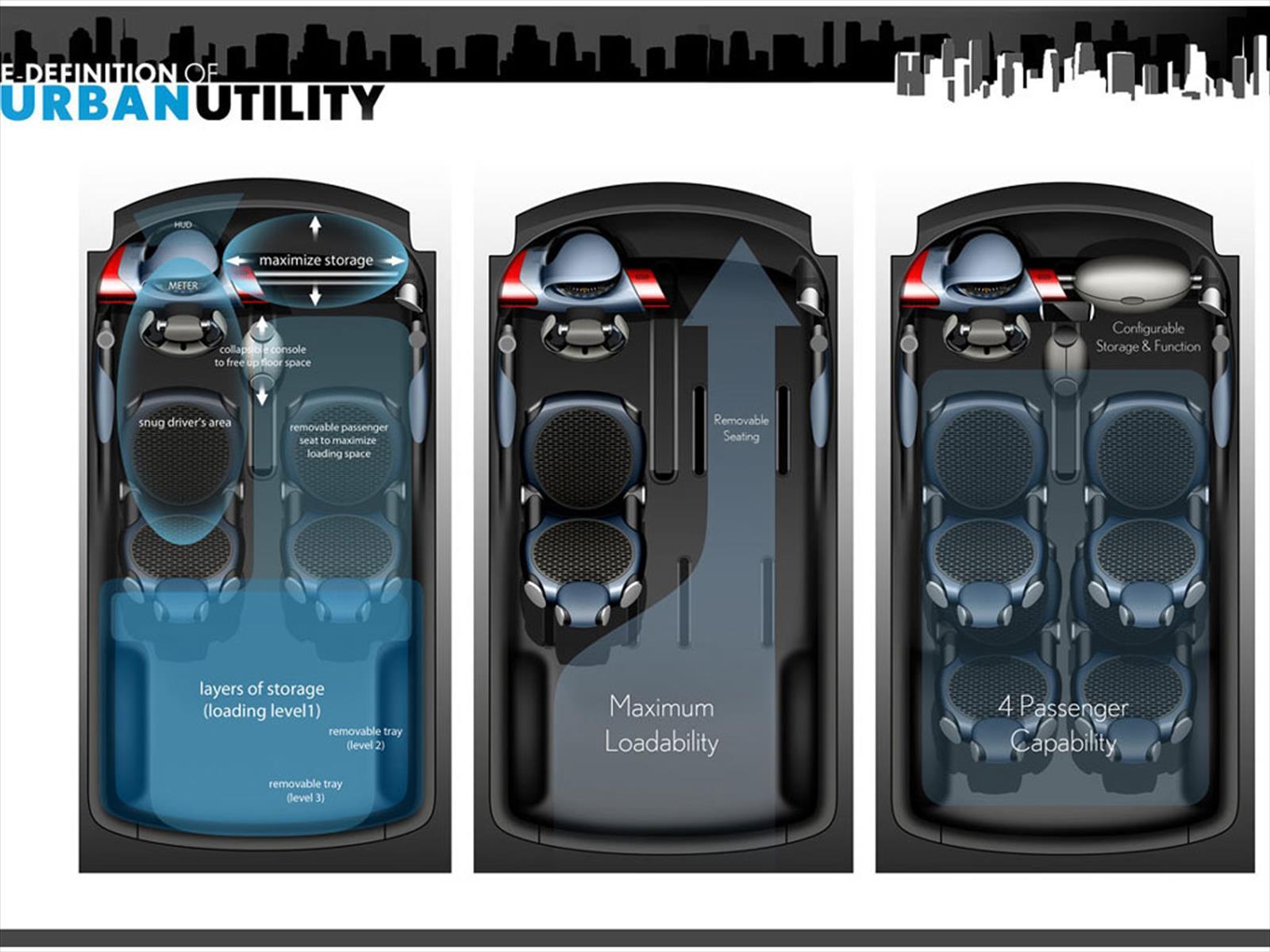Toyota U squared Urban Utility Concept Autocosmos