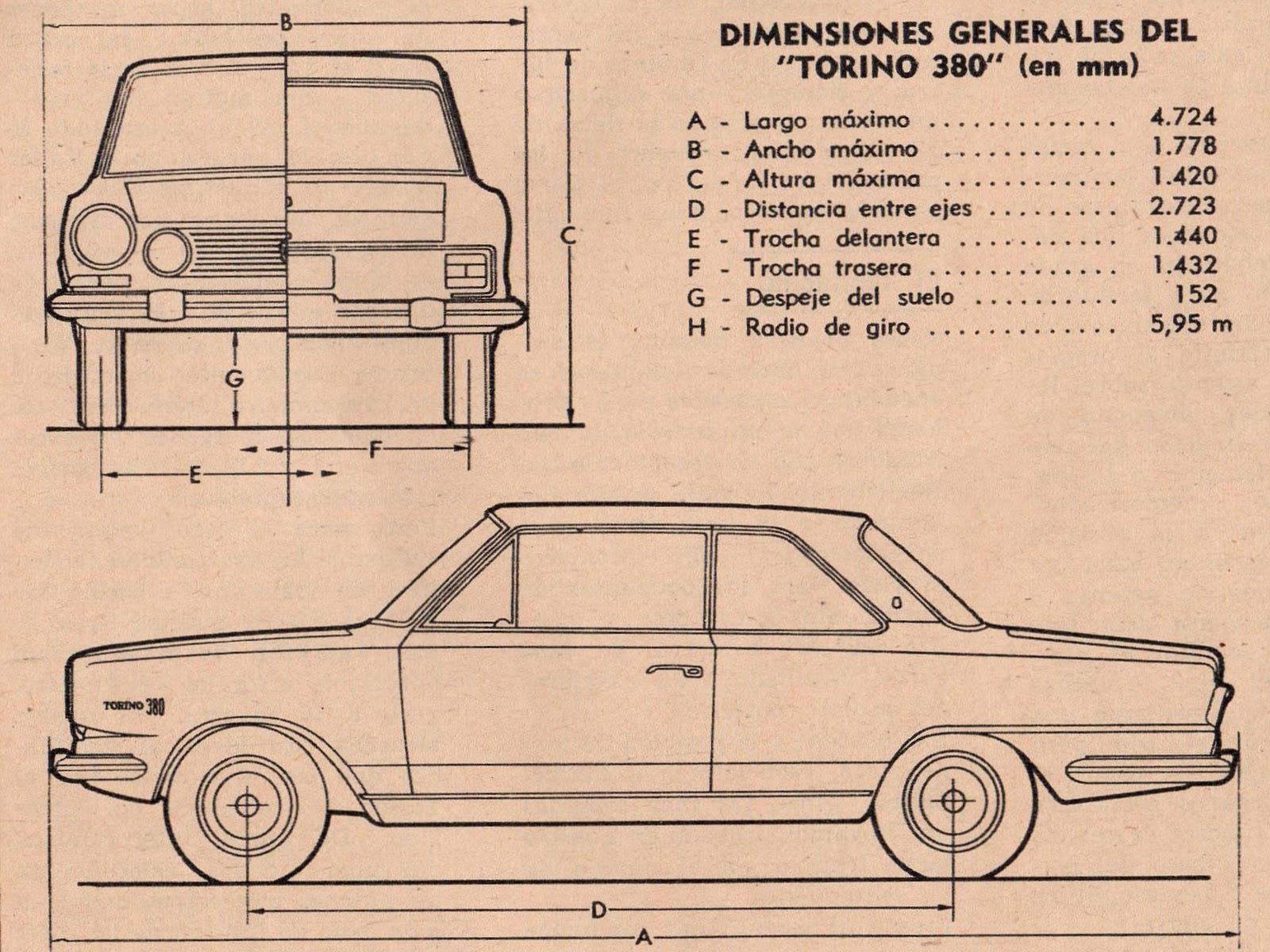 Cl 225 Sicos Torino Parte 1 Autocosmos Com