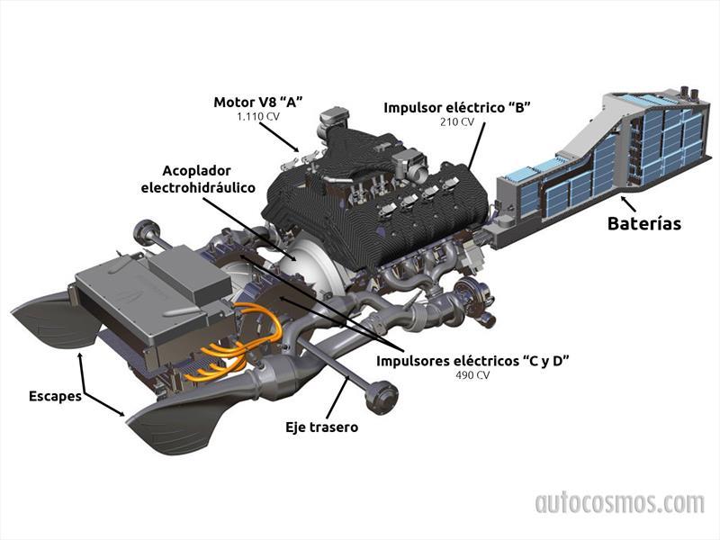 El funcionamiento del Koenigsegg Regera 2016