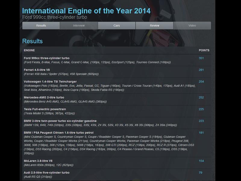 Los mejores motores de 2014
