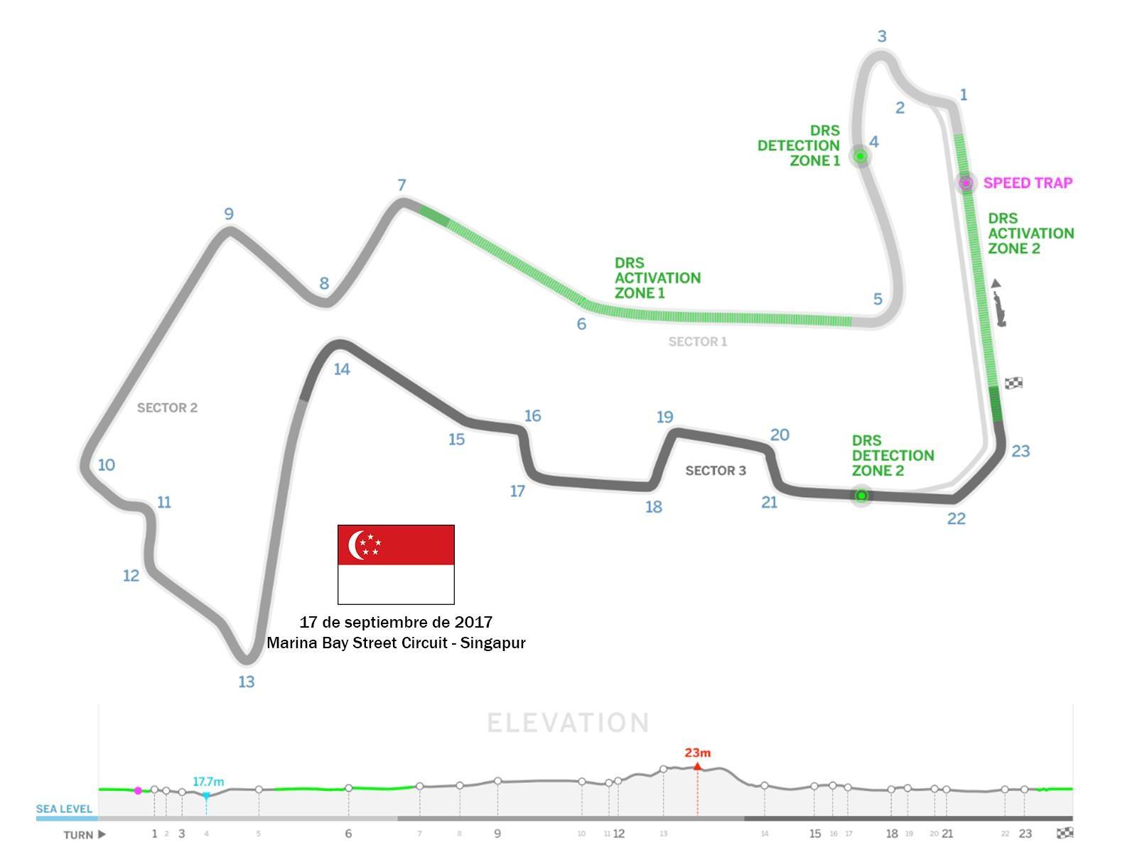F1 2017: 10 cosas que hay que saber del GP de Singapur