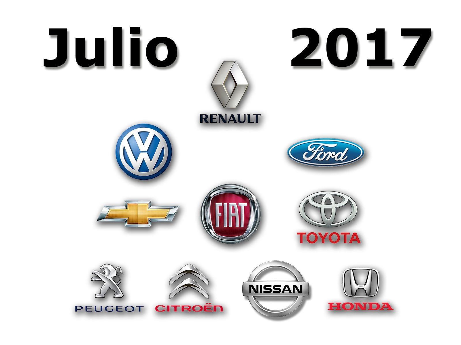 Top 10: las marcas más vendedoras de Argentina en julio de 2017