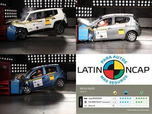 El Jeep Renegade es 5 estrellas en Latin NCAP