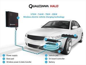 Qualcomm y Ricardo desarrollan un sistema carga inalámbrica para los autos eléctricos