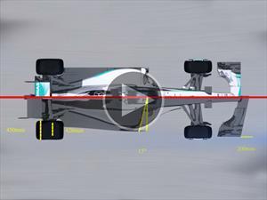 Video: Cómo volverán a hacer emocionante la F1
