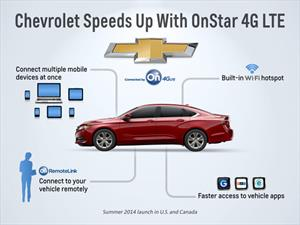 Chevrolet incorpora OnStar 4G-LTE a sus vehículos