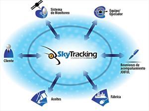 Skytracking responde a las necesidades del país
