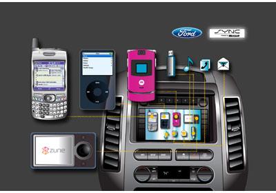 Ford Chile presenta SYNC: ¡El mundo al alcance de la voz!