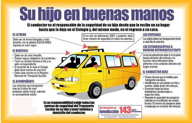 Transporte Escolar: Todo lo que debes saber