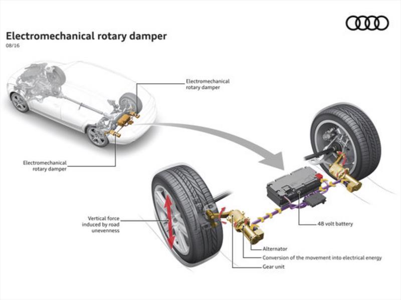 Audi desarrolla amortiguadores que generan electricidad
