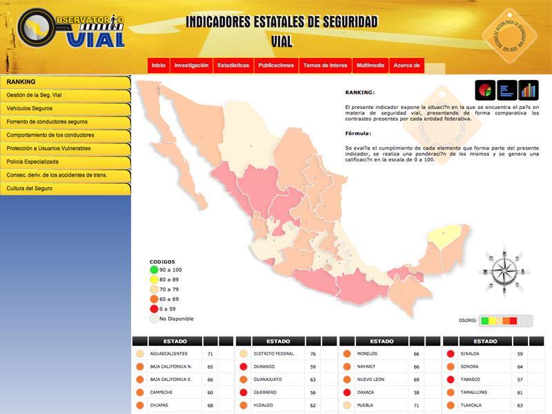 Seguridad Vial Mexico Seguridad Vial en México