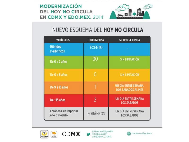 Calendario Verificacion Vehicular Veracruz 2016