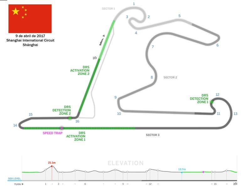 F1 2017: 10 cosas que tenés que saber del GP de China