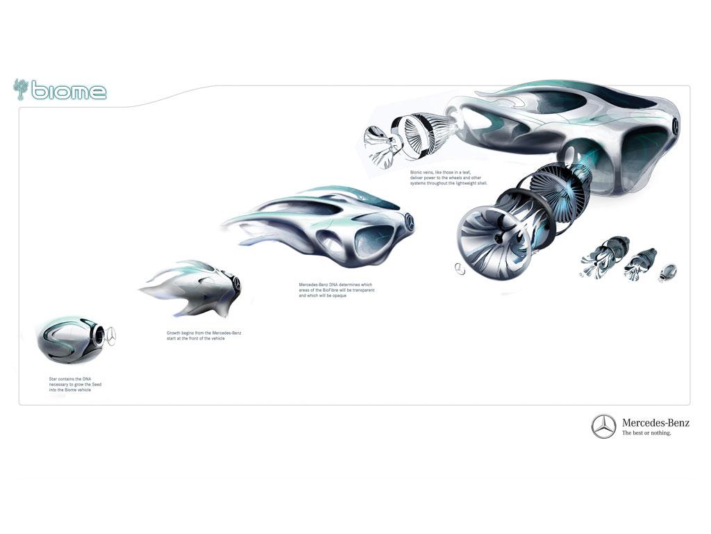 Mercedes-Benz Biome: El súper auto de 2015 - Autocosmos.com