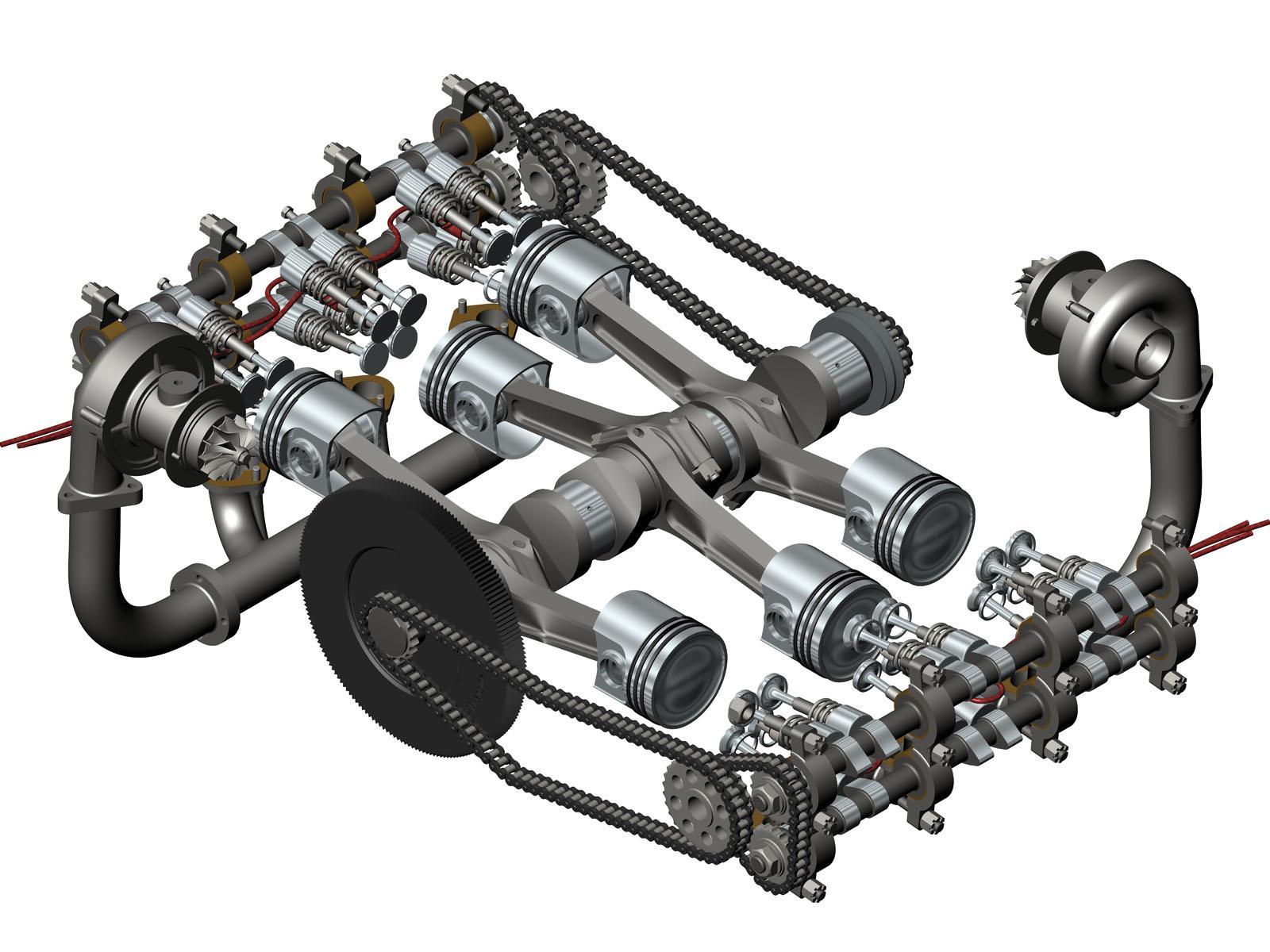 ¿Cuáles son los diferentes tipos de motores de autos ...