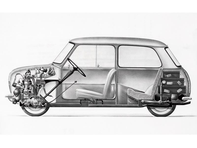Austin-Morris Mini