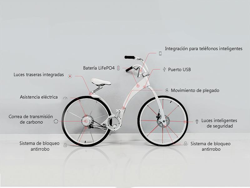 Gi FlyBike: la bici que se cierra en un paso