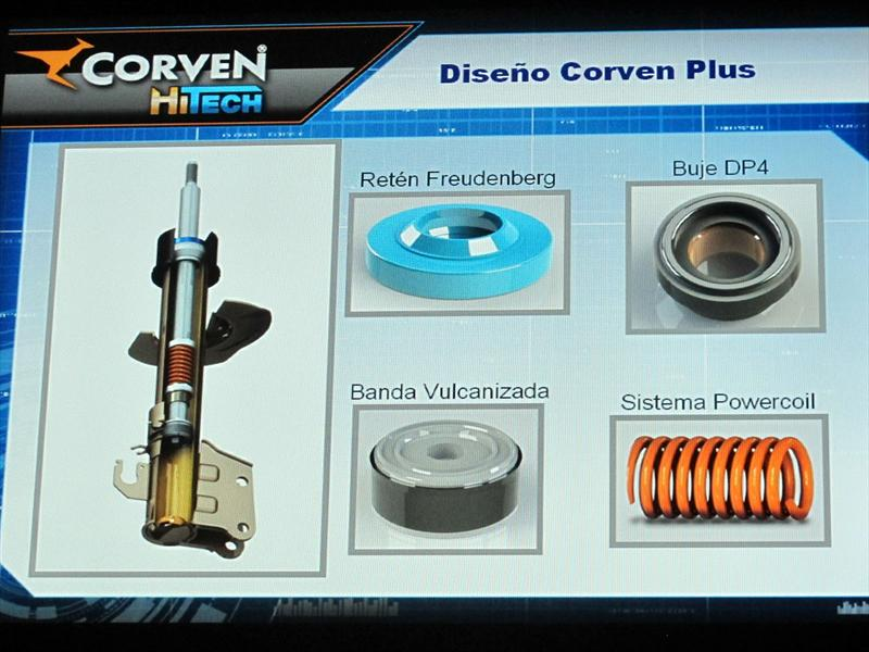 Corven HITEC en Automechanika 2012