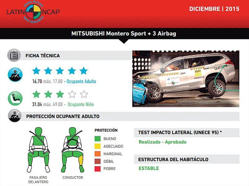 Mitsubishi Montero Sport en Latin NCAP 2015