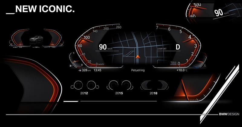 BMW Operating System 7.0