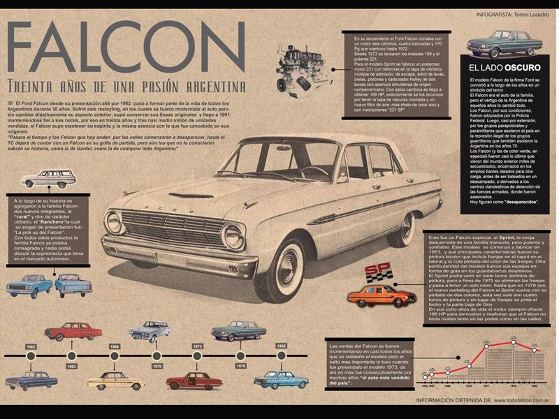 Extra 2: Ford Falcon