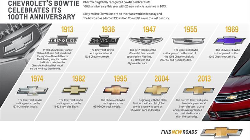 100 años del logo de Chevrolet