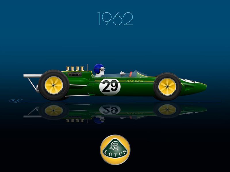 Ganadores F1 México 1962