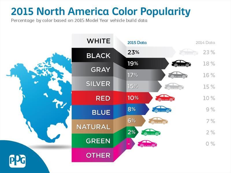 Los colores de auto más populares en Norteamérica