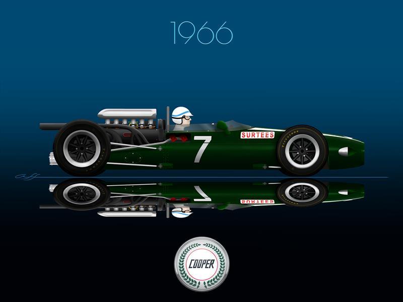 Ganadores GP F1 México 1966
