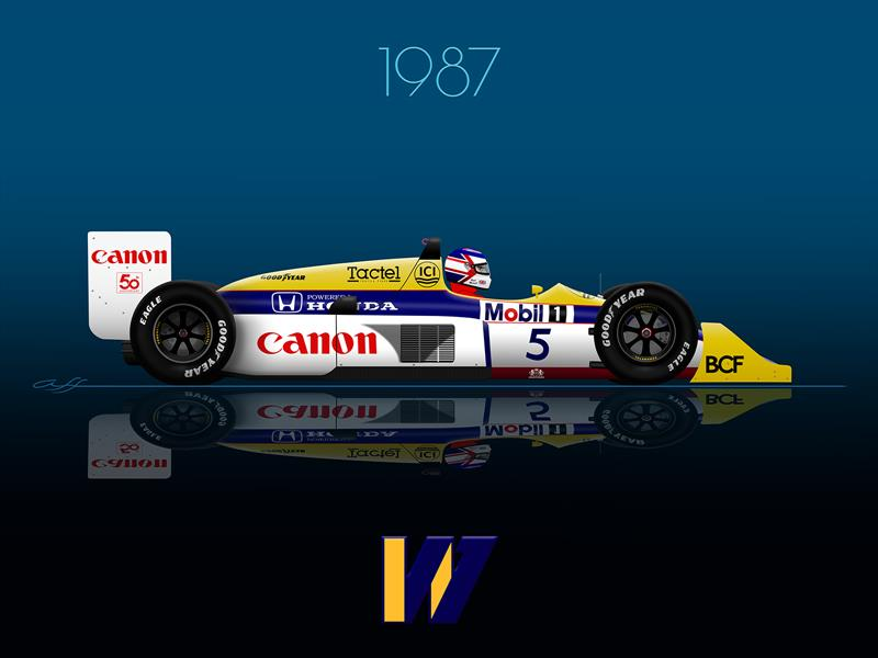 Ganadores GP F1 México 1987