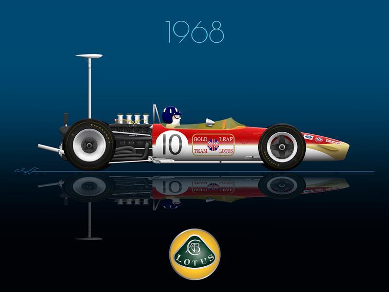 Ganadores GP de México 1968