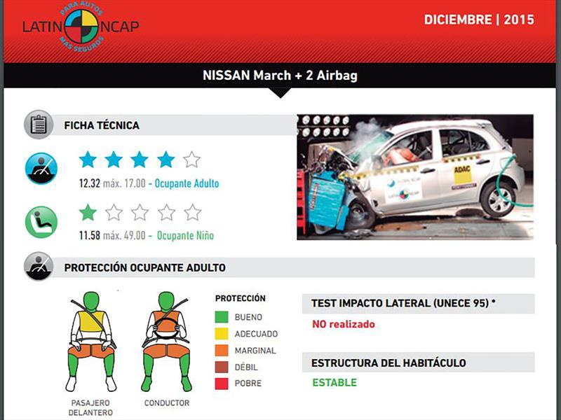 Nissan March en Latin NCAP 2015