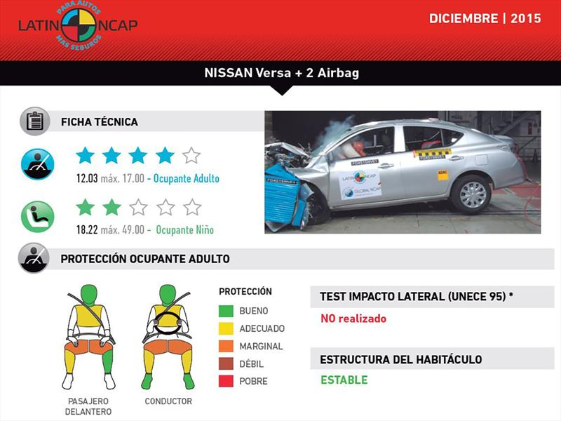 Nissan Versa en Latin NCAP 2015