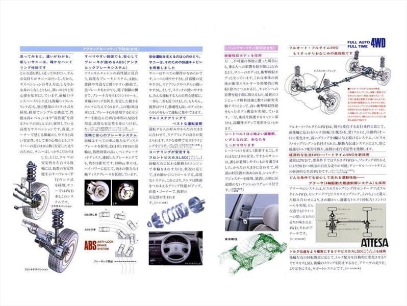 Extracto catálogo Nissan Sunny B13 1990 JDM