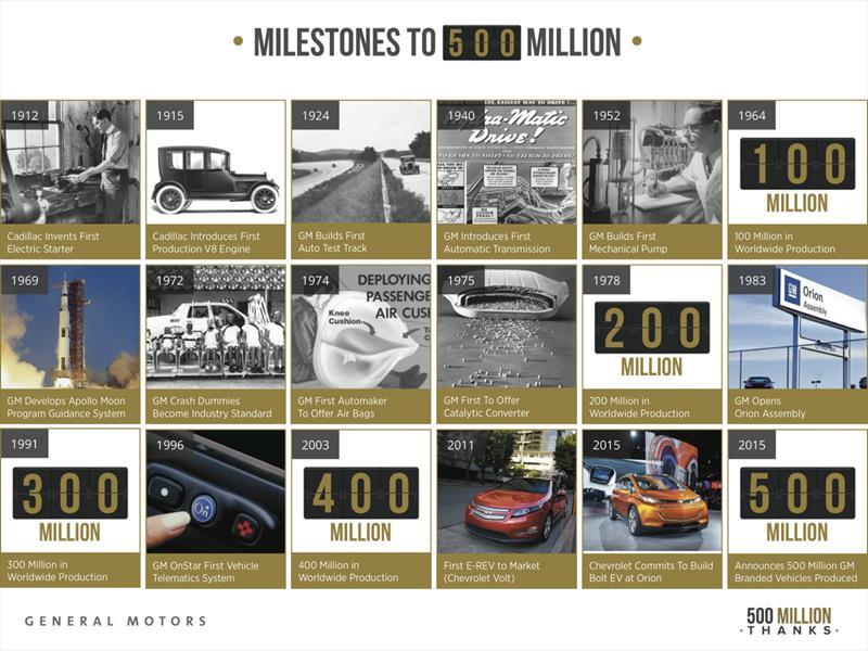 GM celebra 500 millones de unidades vendidas