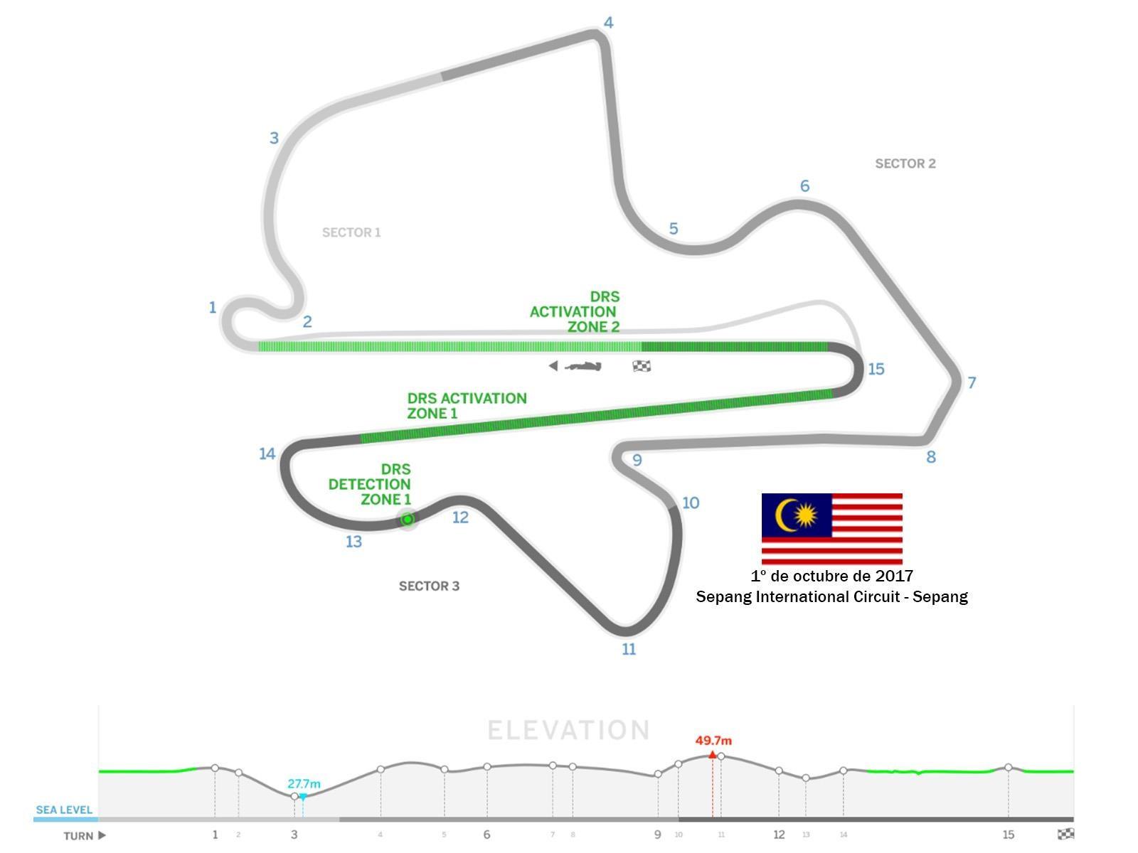 F1 2017: 10 cosas que tenés que saber del GP de Malasia