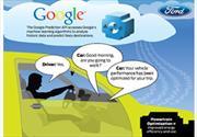 Ford y Google desarrollarán sistema que predice el manejo del usuario