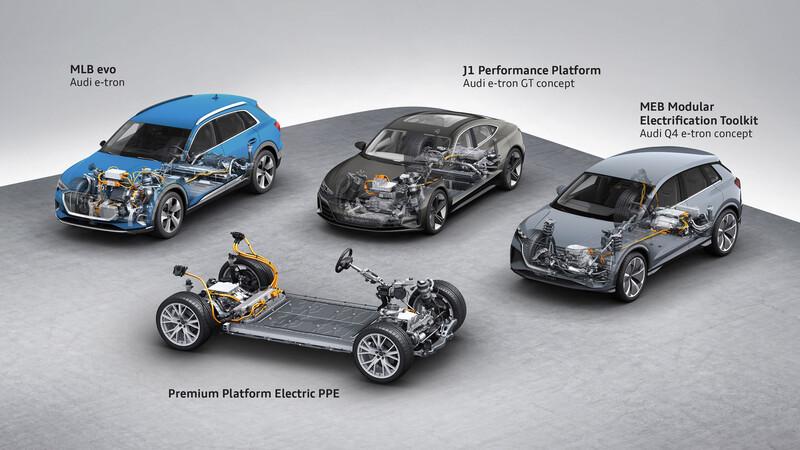 Audi estima que los autos eléctricos del futuro tendrán menor autonomía