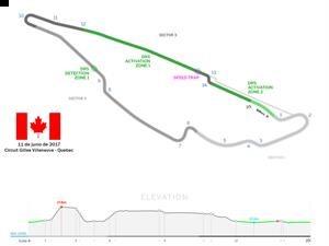 F1 2017: 10 cosas que tenés que saber del GP de Canadá