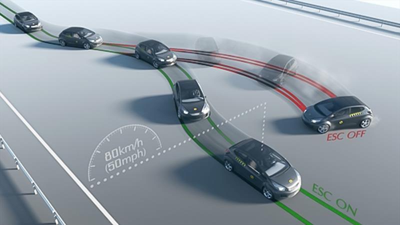 Por qué el control de estabilidad es igual de esencial que el cinturón de seguridad y los airbags
