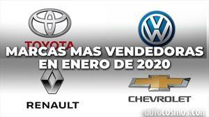 Top 10: las marcas más vendedoras de Argentina en enero de 2020