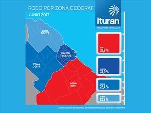 Durante junio, la mayoría de los robos vehiculares fueron en zona sur