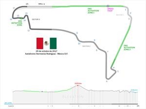 F1 2017: 10 cosas que debes saber del GP de México