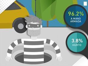 Los robos de autos subieron un 5% en 2018