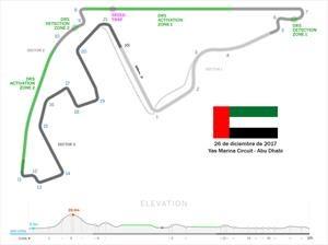 2017 F1: Lo que hay que saber del GP de Abu Dhabi
