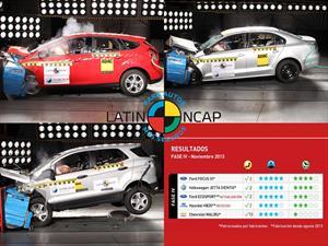 Latin NCAP: Los primeros modelos 5 estrellas de América Latina