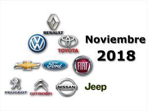 Top 10: las marcas más vendedoras de Argentina en noviembre de 2018