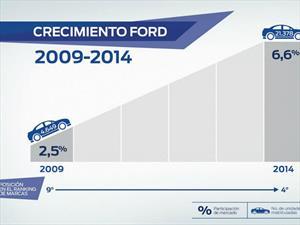Ford Colombia tuvo un crecimiento del 25% en 2014