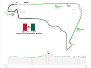 F1 2017: 10 cosas que tenés que saber del GP de México