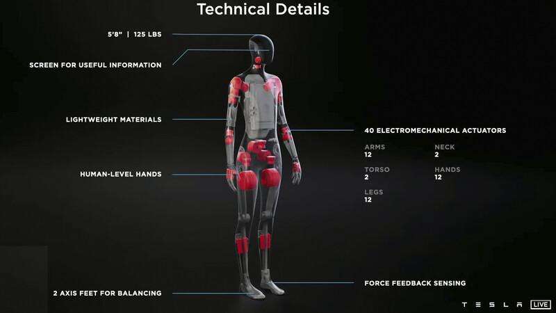 Tesla se cree Tyrell Corporation y anuncia planes para su primer robot humanoide